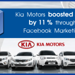 How Kia Motors Used Facebook Marketing to Achieve an 11 % Spike in sales