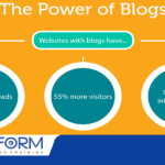 Building Audience for Your Blog Seems a Challenge? Find Solution Here!