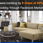 How Cthouse Used Facebook increased booking by 8 times at 82% lower cost through in 6 weeks?
