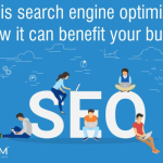 What Every Business Owner Must Know About Digital Marketing