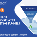 Chapter 2 – How content marketing relates to marketing funnel?