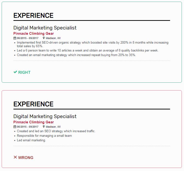 Digital-marketing-resume-experience